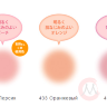 KAO Sofina Aube Couture Designing Puffy Cheek Румяна 3,5 гр. - KAO Sofina Aube Couture Designing Puffy Cheek Румяна 3,5 гр.